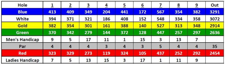 Scorecard-_Front_Nine